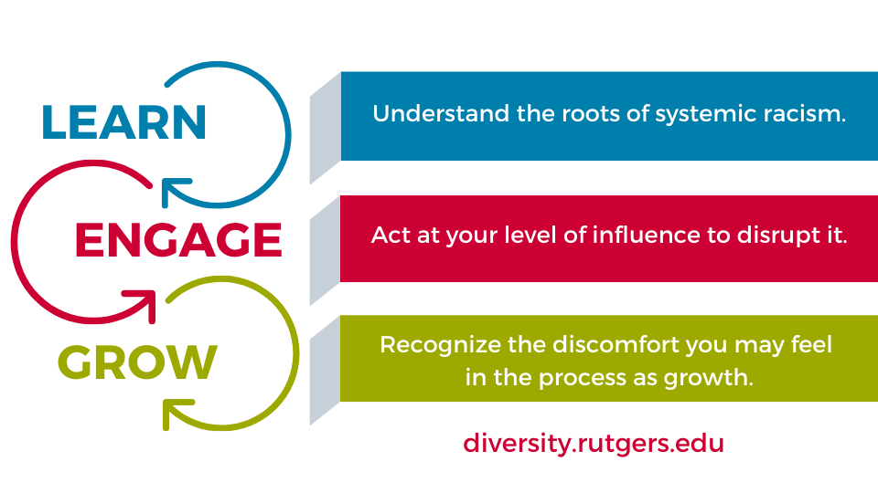 Steps to Combat Systemic Racism: Learn, Engage, Grow